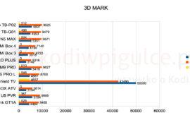 savio_tb_p02_3d_mark